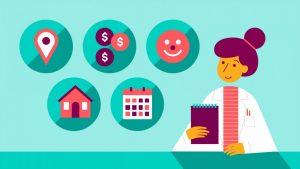 airbnb-ranking-faktori
