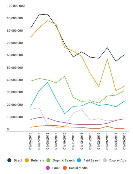 booking.com-chart-2
