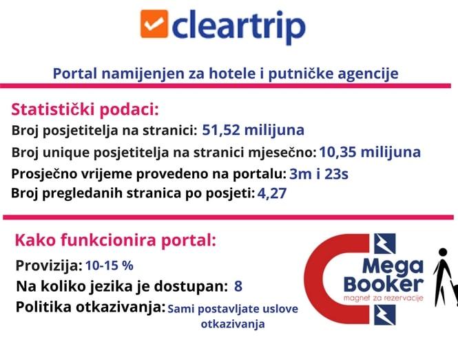 ClearTrip informacije