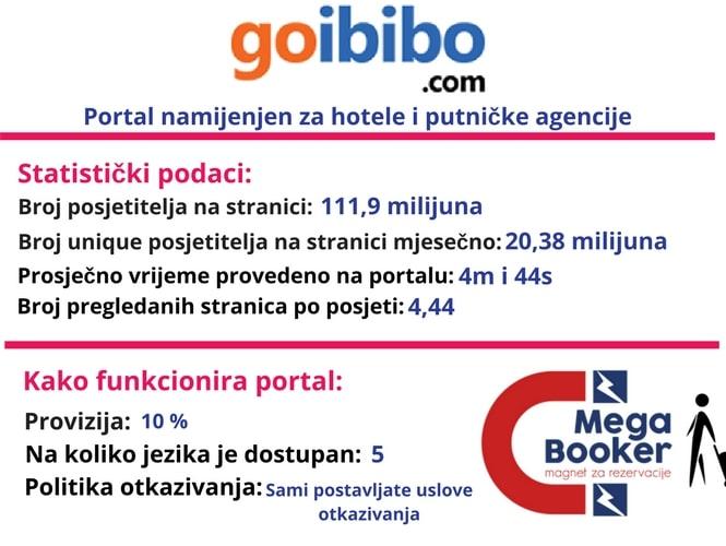 Goibibo informacije