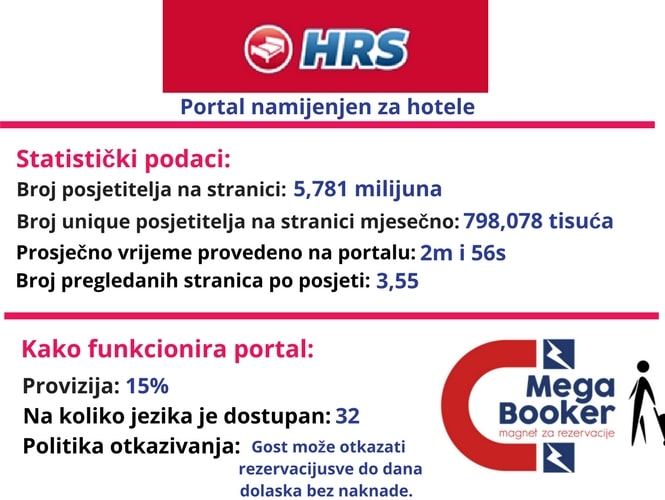 HRS world informacije (1)