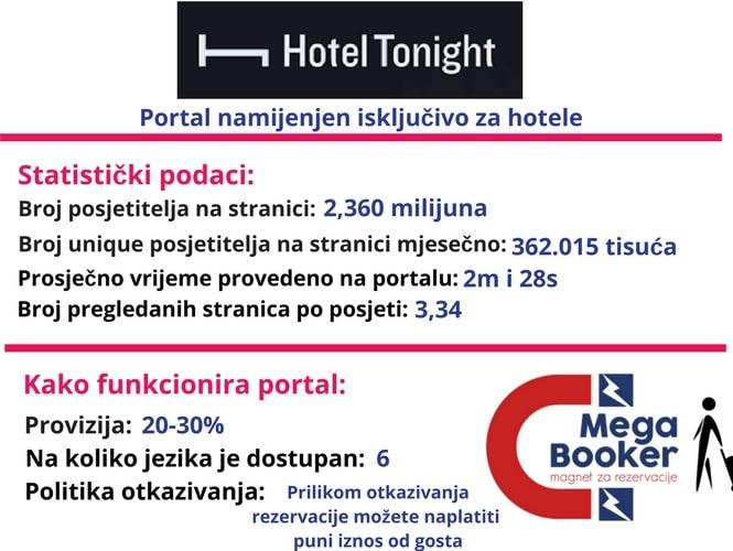 Hotel Tonight informacije