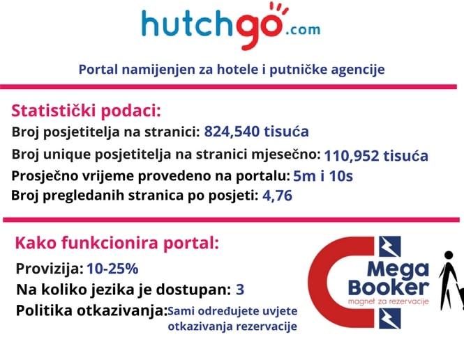 Hutchgo informacije