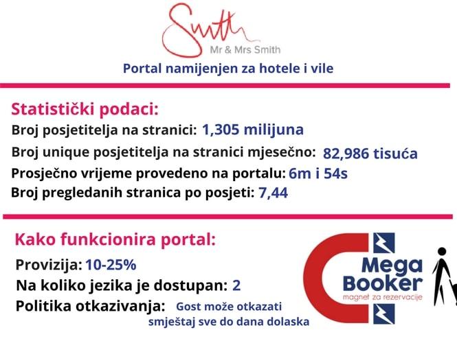 Smith informacije