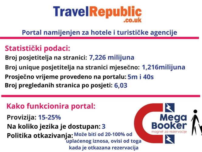 Travel Republic world informacije