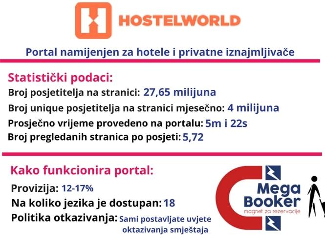 hostel world informacije (1)