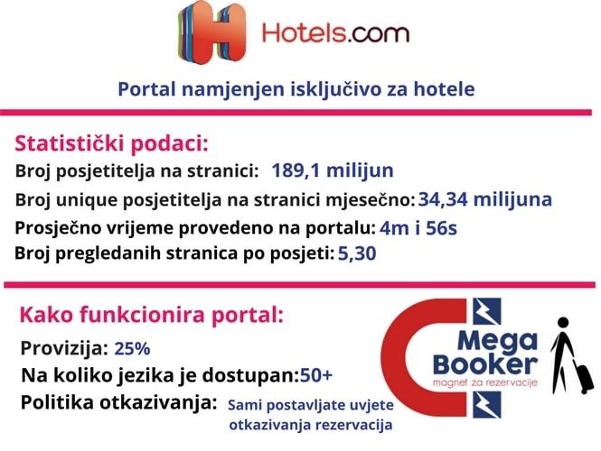 hotels.com informacije (1)