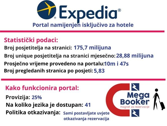 expedia informacije (2)