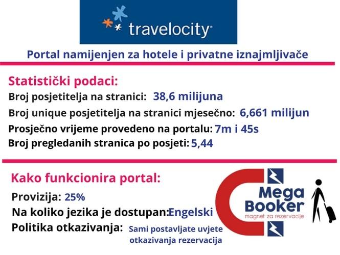travelocity informacije