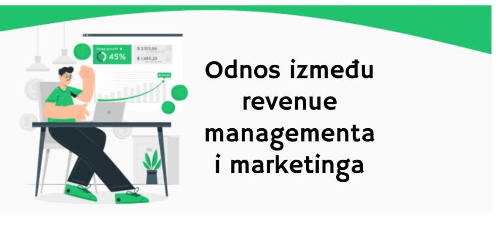 revenue management i marketing